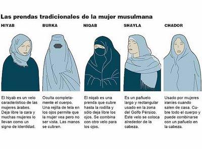 Prendas de la mujer musulmana